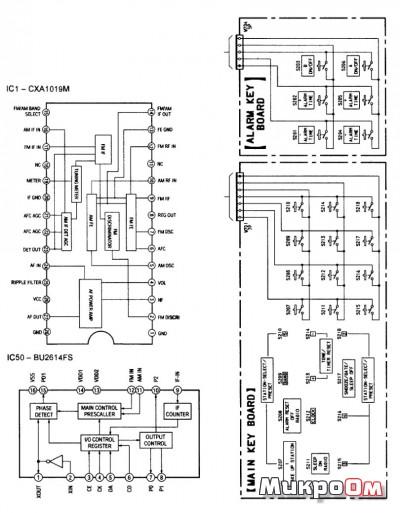 Аппарат представляет собой сочетание цифровых часов-будильника и АМ-ЧМ приемника с синтезатором частоты.